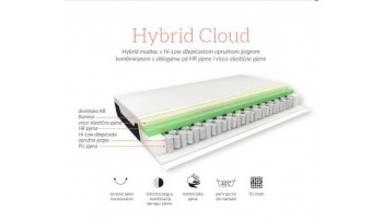 Madrac Hespo Hybrid Cloud